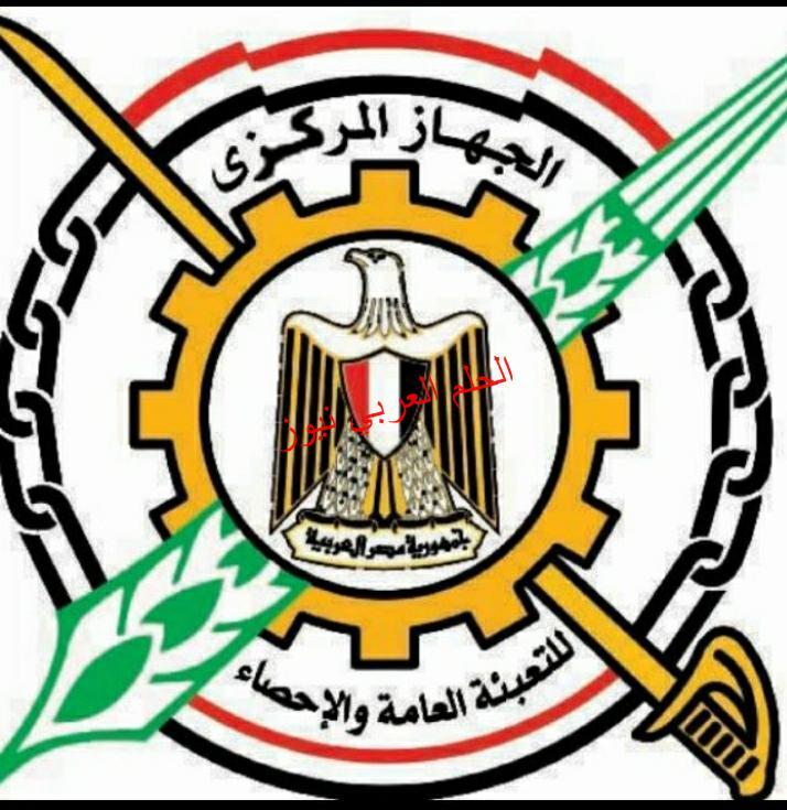 المركزي للتعبئة العامة والأحصاء 13.1 ٪نسبة البراءات الممنوحة للمصريين من مكتب البراءات المصرى عام 2020 بقلم ليلي حسين