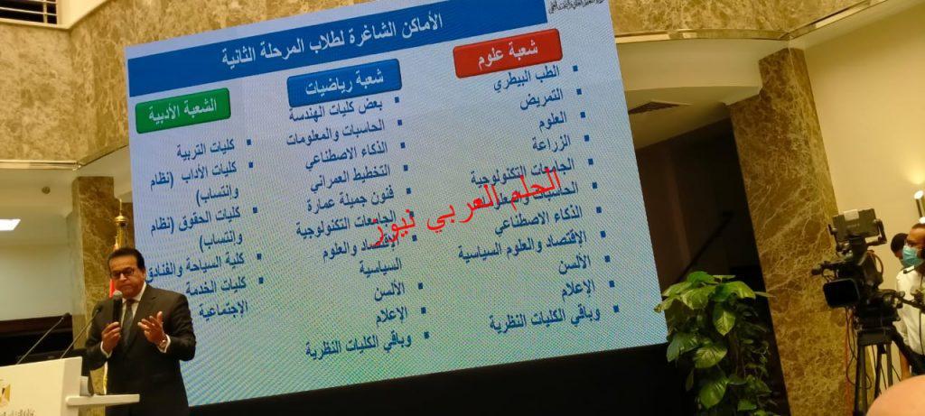 تنسسيق قبول الجامعات المرحلة الأولي بقلم ليلي حسين